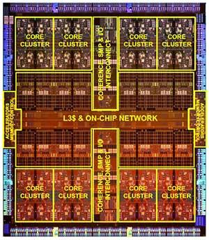 Oracle Sparc M7