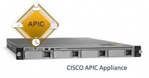 Cisco APIC