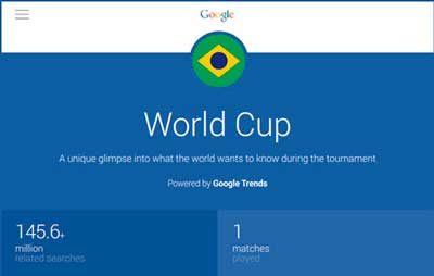 Google World Cup Trends