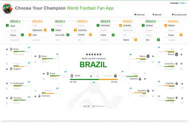 Qlik VIEW Choose Your Champion World Football Fan App