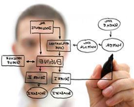 desarrollo aplicaciones cloud