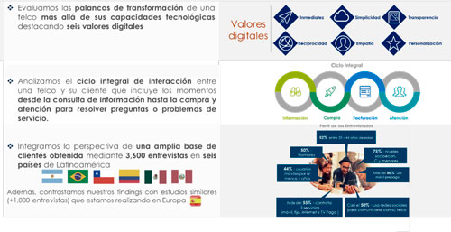 everis transformación digital